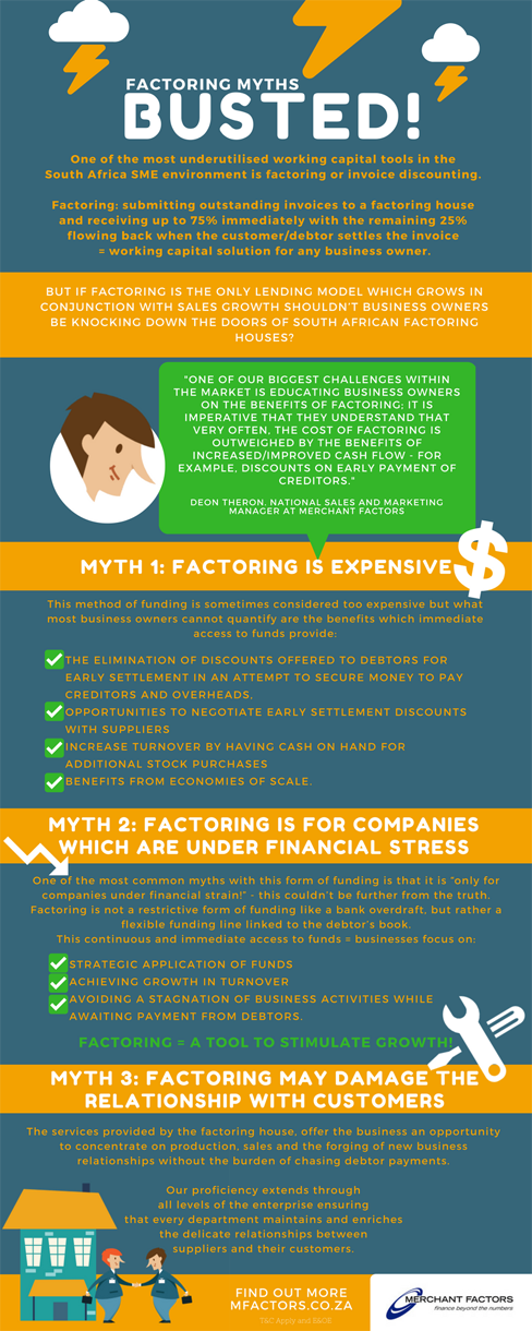 Factoring Myths Busted