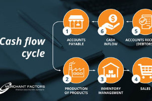8 Financial Solutions to Manage your Cash Flow